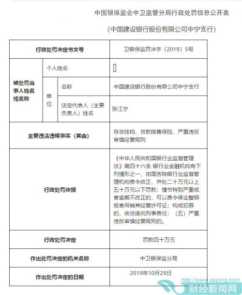 建设银行被罚40万:存贷挂钩、贷款搭售保险