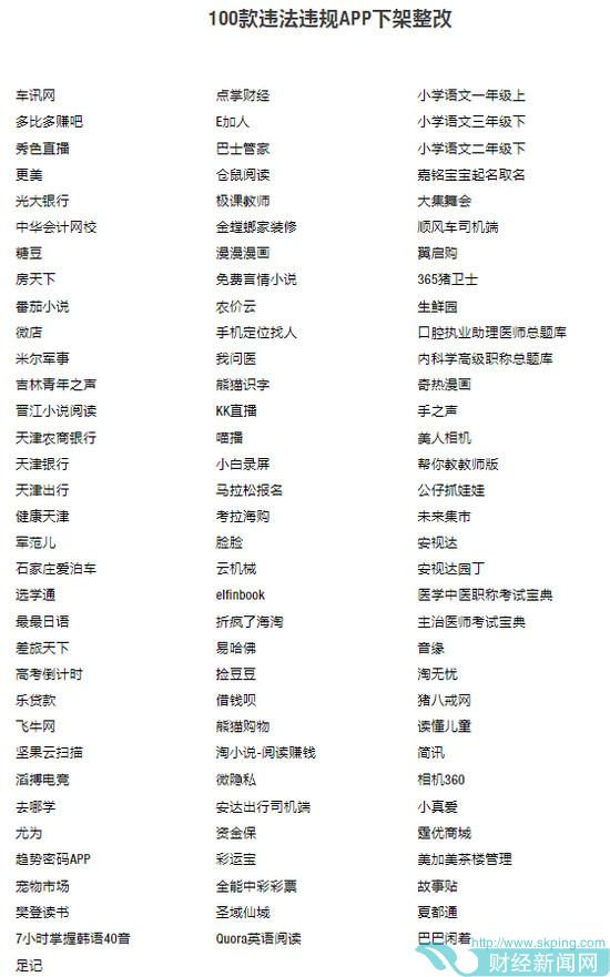 涉嫌违法采集个人信息 天津银行等100款APP遭下架