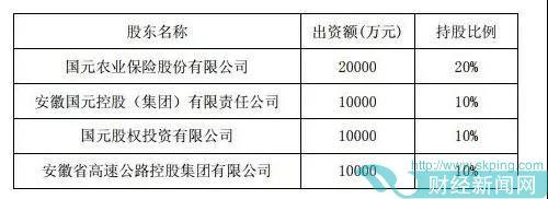 """淮北矿业匆匆""""下线""""国元农村人寿设立五年未果"""