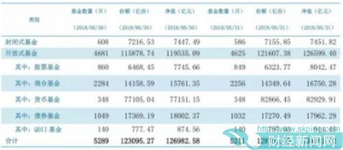 货币市场利率大跳水 天弘余额宝已创19个月新低!