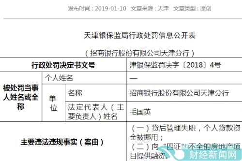 招商银行天津分行再领85万元罚单 放贷及贷后管理屡次违规