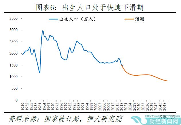 中国生育报告:2020年生育断崖 全面放开刻不容缓