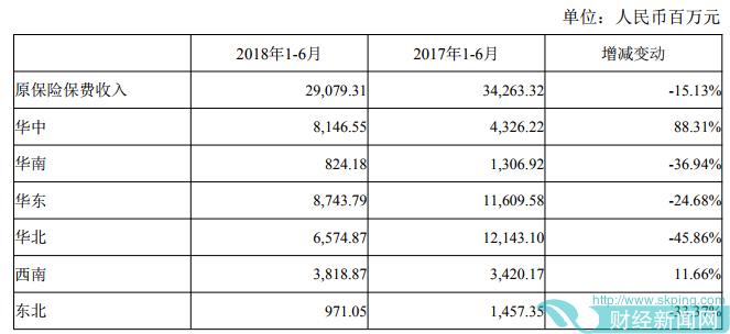 国华人寿增资酝酿超两年未落地 引三家国资入局