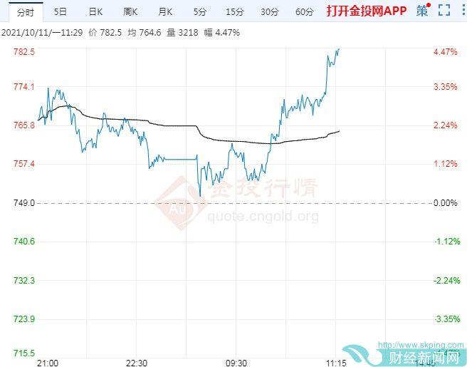 相关机构观点汇总:近期铁矿石价格接连震荡走强