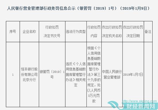 恒丰银行违法领央行银管新年1号罚单 数据库管理违规