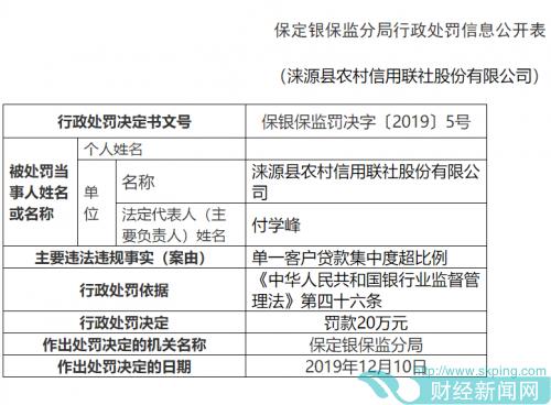 涞源县农信社被罚20万:单一客户贷款集中度超比例