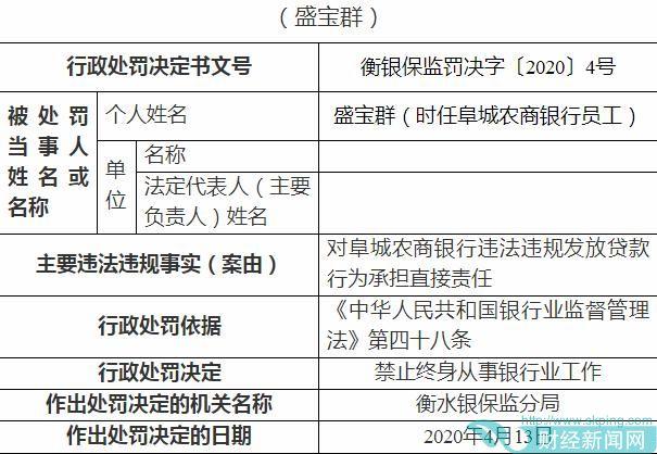 阜城农商银行四份罚单背后:支行长违法放贷被判15个月,时任行长和副行长受牵连