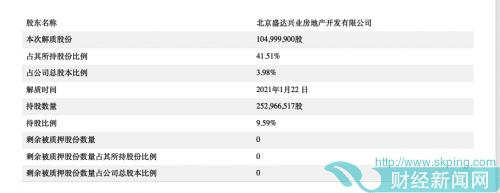 快讯|厦门银行:盛达兴业解除质押1.04亿股 占厦门银行总股本3.98%