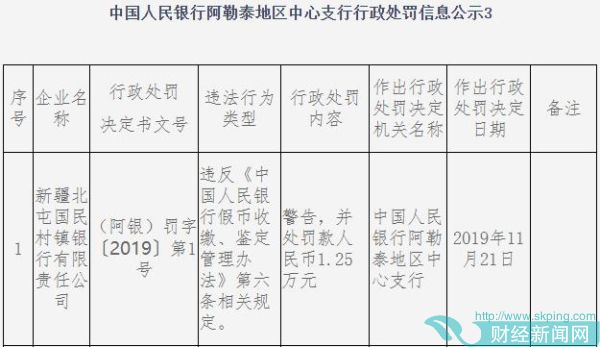 鄞州银行旗下村镇银行违法遭罚 假币收缴鉴定现漏洞