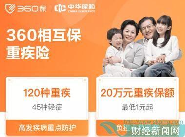 360相互保填补下沉重疾险市场 覆盖120种重疾最高保障20万