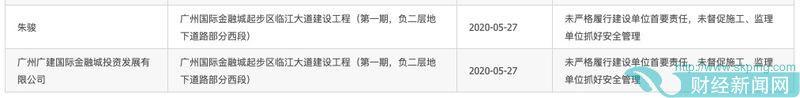 A股建设银行旗下广州国际金融城建设单位及项目负责人被记不良行为