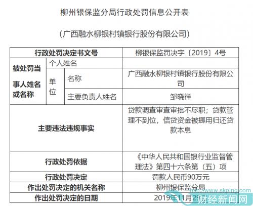 广西融水柳银村镇银行被罚118万,邹晓祥被取消董事任职资格2年
