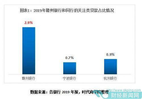 """刘相发""""豪赌""""地产和建筑  赣州银行赚9亿薪资花8亿"""