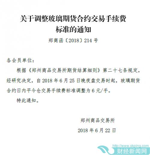 郑商所:调整玻璃期货合约日内平今仓交易手续费