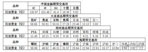 邓海清:跳出争霸旧思维 中国原油期货的前景如何?