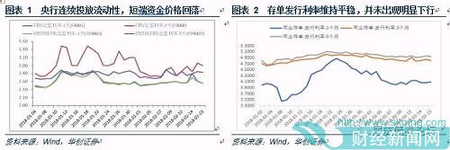 从春节旅游看美好生活下的消费升级――华创债券日报
