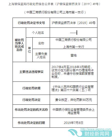 上海银保监下发6张罚单  兴业银行、上海银行等领罚