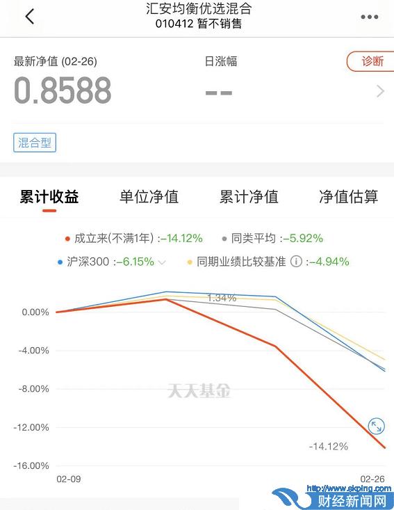 新基火速建仓12日亏近18%汇安基金道歉 牛年跌超20%基金已近百只