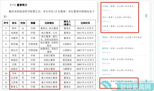 快讯|重庆银行一天之内24个主要人员变更