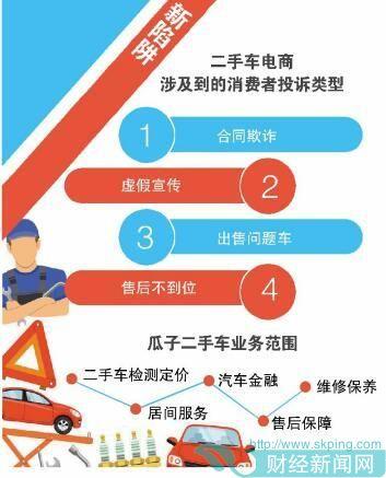 「北京商报3·15特别策划」瓜子二手车 频遇问题车