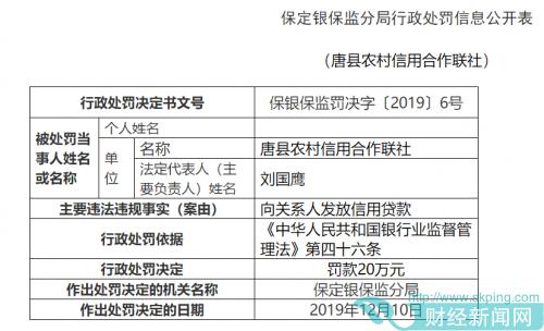 唐县农信社被罚20万:向关系人发放信用贷款