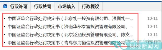 多个ETF操纵大案集体曝光:5家机构和7名个人被重罚