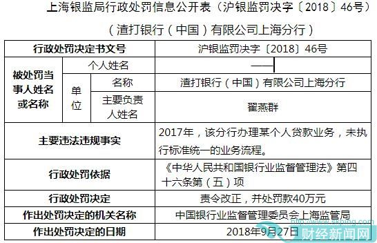 渣打银行上海办个人贷款违法不执行流程 遭银监处罚