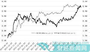 海通证券:海外债市调整影响有限
