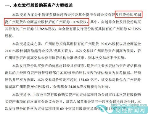 中信证券135亿吞下广州证券 金鹰基金股权将剥离