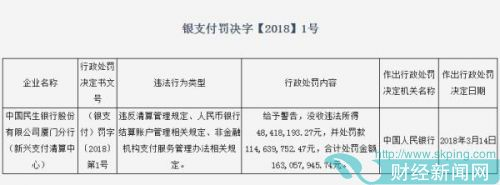 民生平安因支付清算违规分别被央行罚没1.6亿、1334万
