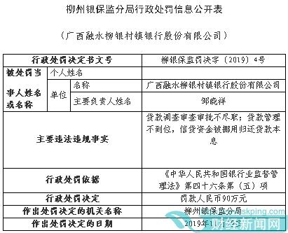 柳州银行旗下村镇银行违法罚90万 前董事长吃红牌