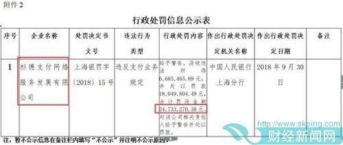第三方支付又见罚单 今年央行已开六张2000万以上罚单