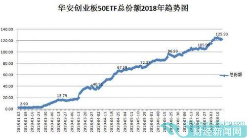 股票型ETF年内规模大增405亿份:散户赎回 机构却抄底