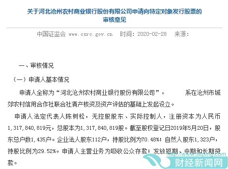沧州农商银行定增申请获证监会同意 拟募资不超过2.24亿元