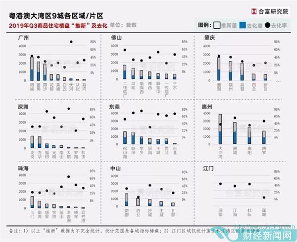 大湾区国庆市场前瞻:从成