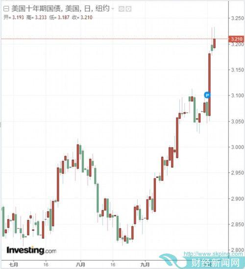 港股4天大跌近1200点 4大因素是关键!节后A股大概率补跌?