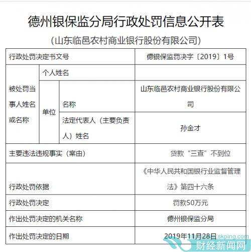 """山东临邑农商行被罚50万:贷款""""三查""""不到位"""