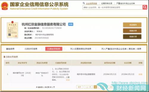 """红创金服因广告宣传违规被罚30万,借车险打折""""噱头""""吸引投资"""