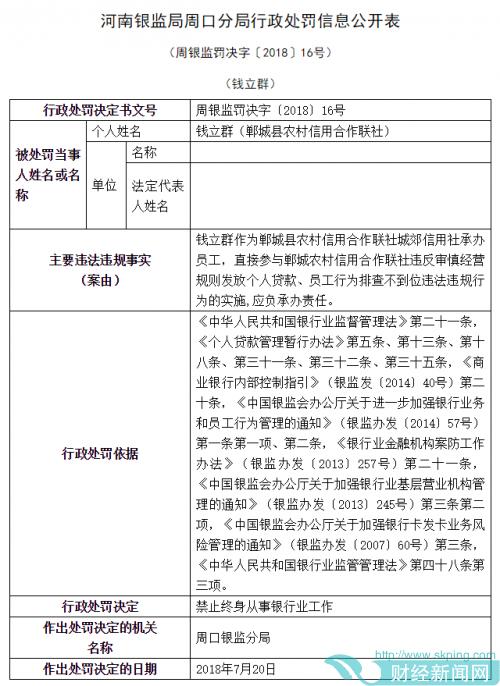 郸城县农村信用合作联社一员工被禁业终身