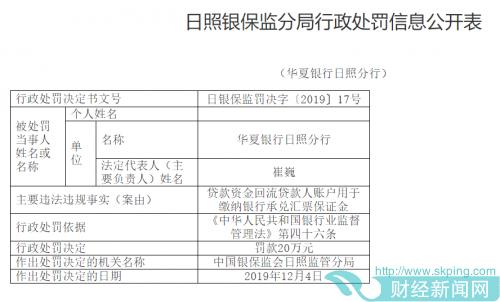 华夏银行被罚20万:贷款资金回流贷款人账户