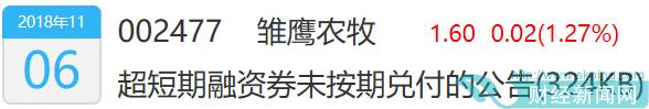 """首例!据传上市公司欠债""""肉偿""""!"""